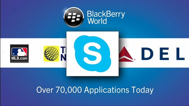 Skype supports BlackBerry 10