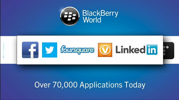 Your favourite Social Media platforms support BlackBerry 10
